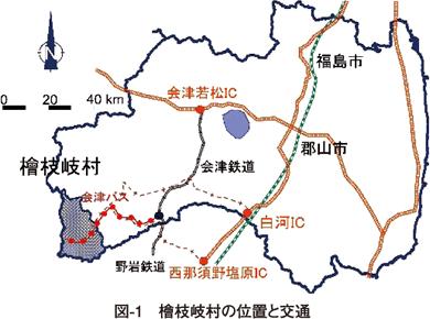 図1 檜枝岐村の位置と交通