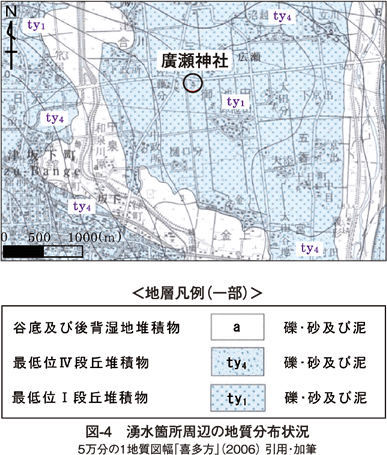 図4 湧水箇所の地質分布状況