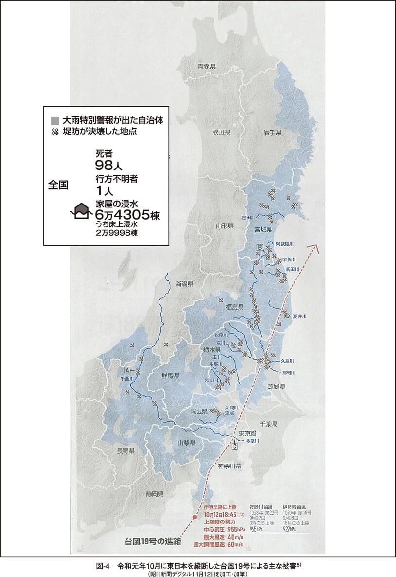 図4 令和元年10月に東日本を縦断した台風19号による主な被害