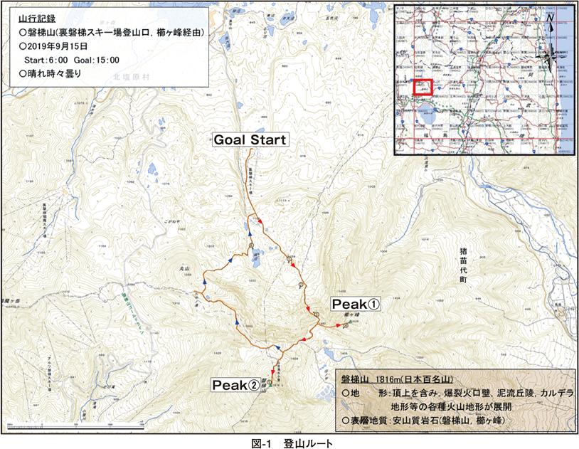 図1 登山ルート