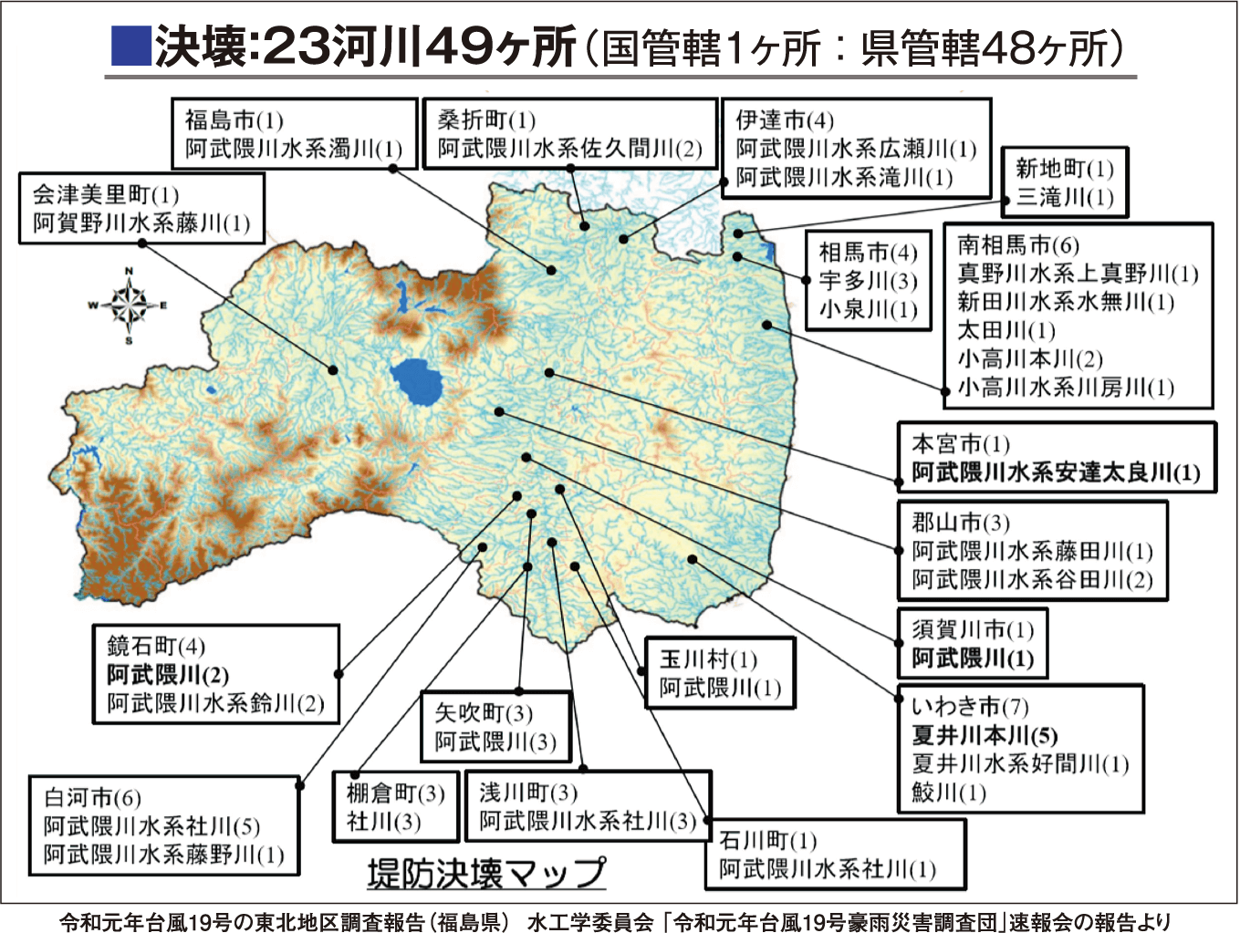 令和元年台風19号の東北地区調査報告(福島県) 水工学委員会 「令和元年台風19号豪雨災害調査団」速報会の報告より