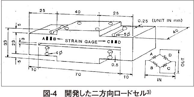 図-4 開発した二方向ロードセル3)