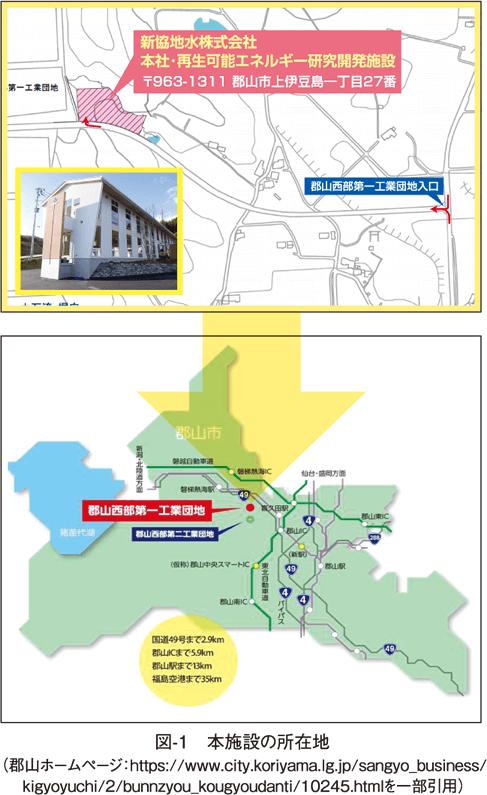 図-1 本施設の所在地