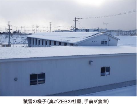 積雪の様子(奥がZEBの社屋、手前が倉庫)