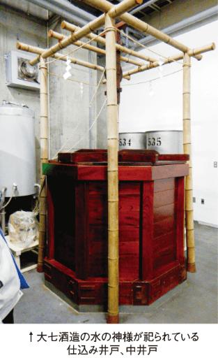 大七酒造の水の神様が祀られている 仕込み井戸、中井戸